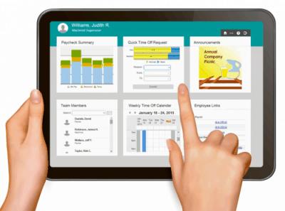 SyteLine ERP Employee Self Service Simplify Human Resource Management