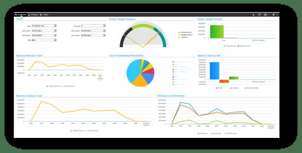 infor syteline erp business intelligence manufacturing software