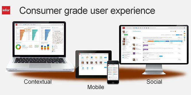 Infor Customer Grade user experience mobile, tablet, laptop, and desktop