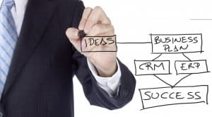 How to Select ERP software