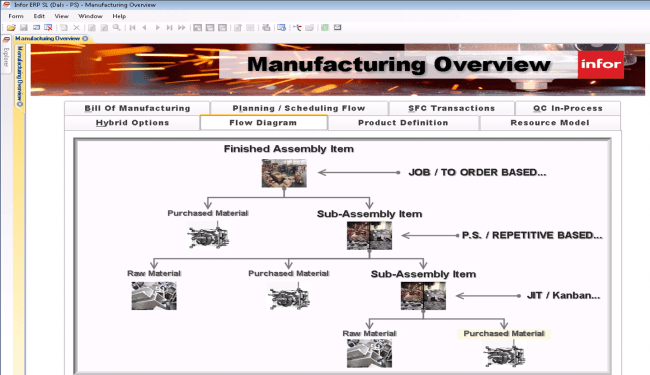Manufacturing Software Production Control