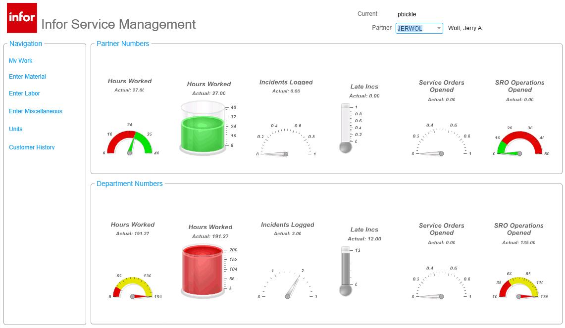 Infor Service Management