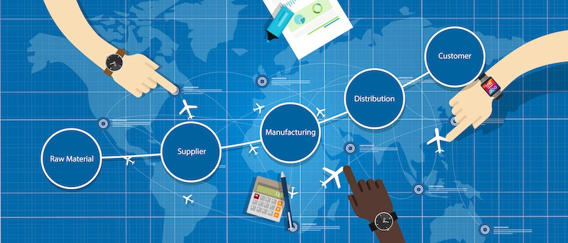 Manufacturing Supply Chain Management and Quality Control Solutions image with production steps