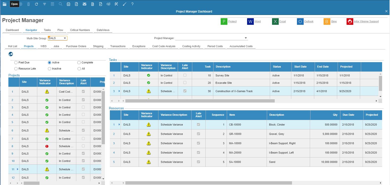 Screen capture of Program management dashboard