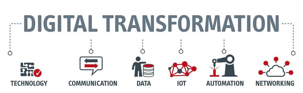 Banner digital transformation.jpg