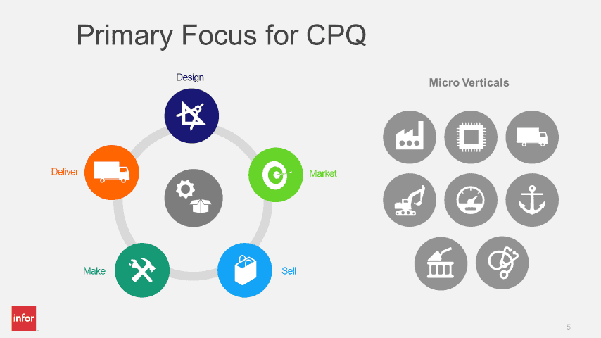 Infor-CPQ-Sell-More-Reduce-Costs-Godlan